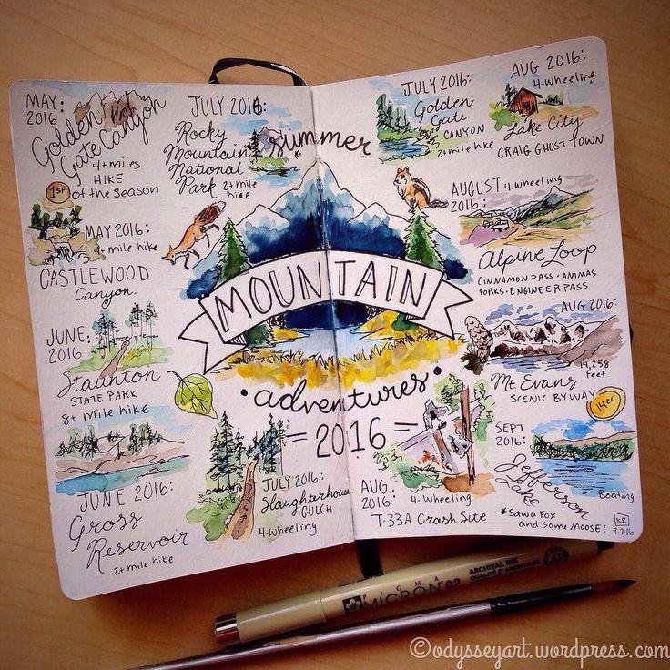 Sketch clipart sketchbook 25+ on  Travel ::sketchbook