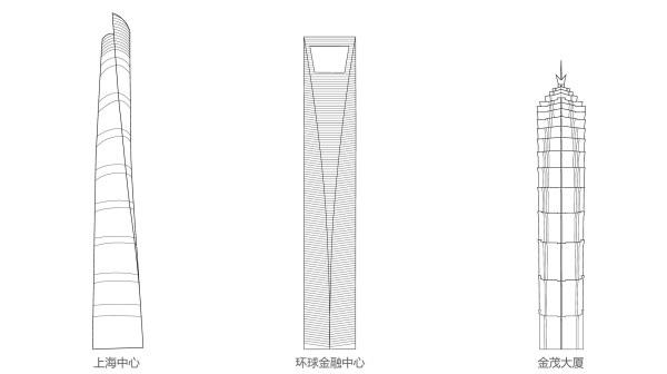 Skyscraper clipart shanghai Vector Shanghai  World The