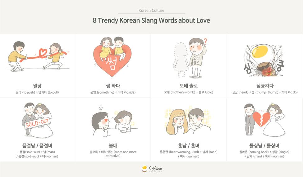 Slang clipart cute Must Phrases Korean for Romantic