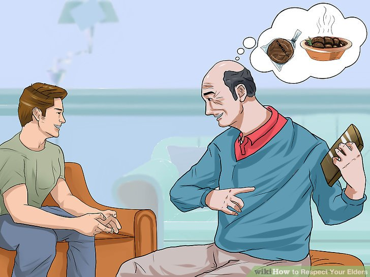 Slang clipart respect parent To wikiHow Respect Respect 10