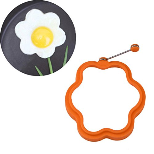 Smiley clipart pancake Compare face Ltd Statements on