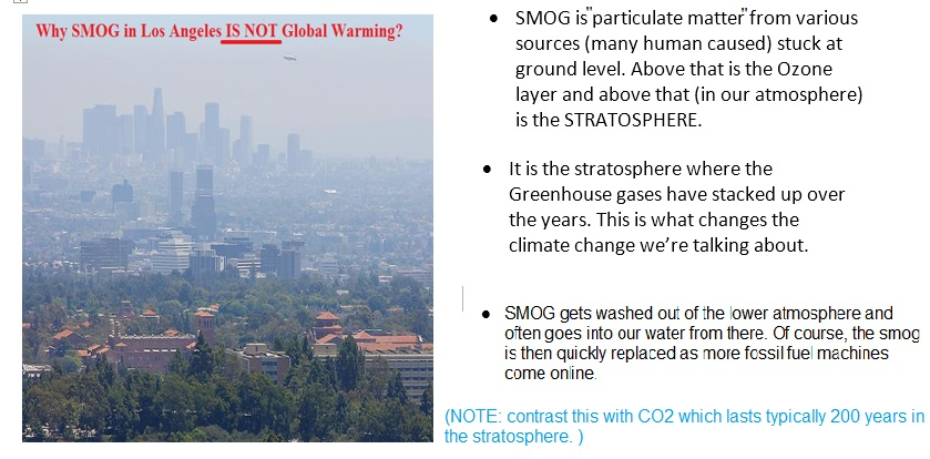 Smog clipart causes global warming FALSE: up Learn Warming (particulate