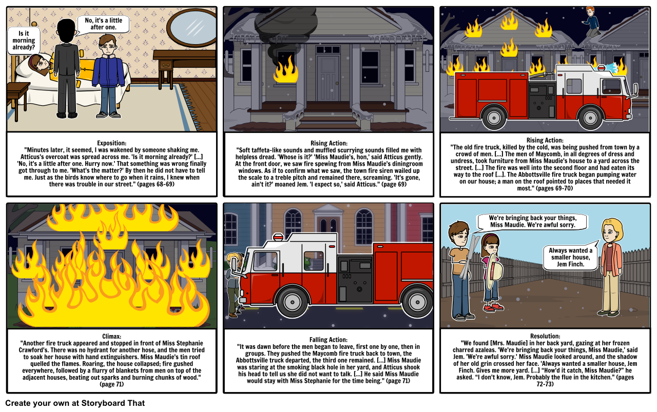 Smoking clipart house fire This Storyboard Choose to To