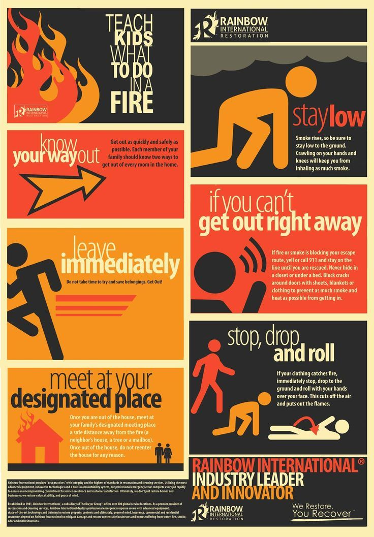 Smoking clipart house fire More crafts on images Safety