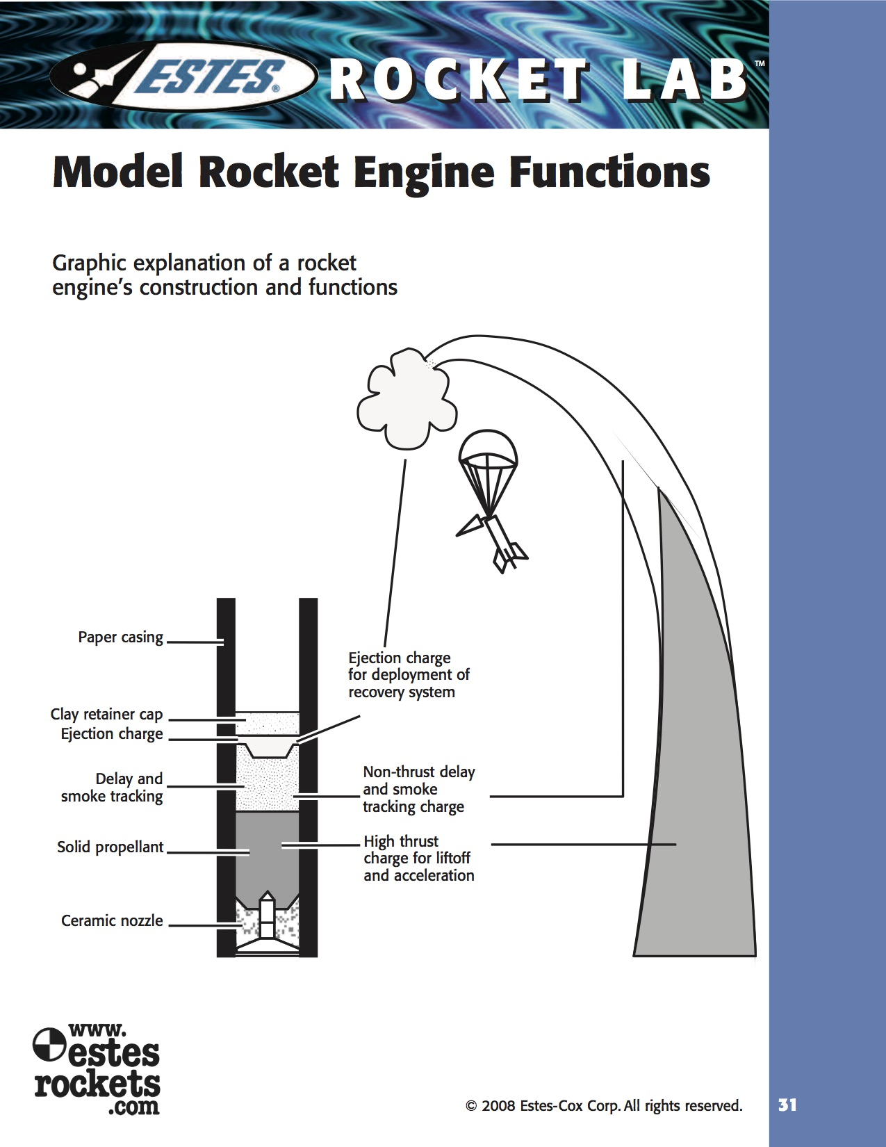 Smoking clipart model rocket Functions: of Model and rocket