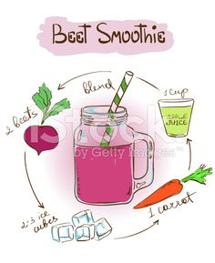 Smoothie clipart gelas вектор dibujo smoothie smoothie