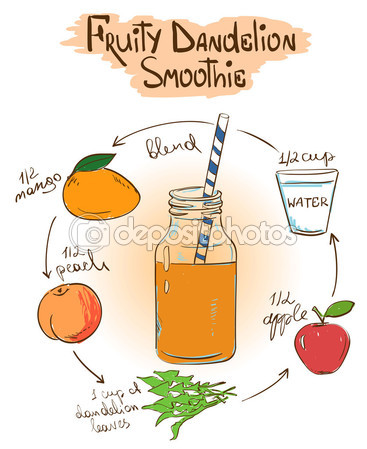 Smoothie clipart gelas Menu recipe вектор Fruity Sketch