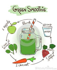 Smoothie clipart gelas Vector  verde Receta drawn