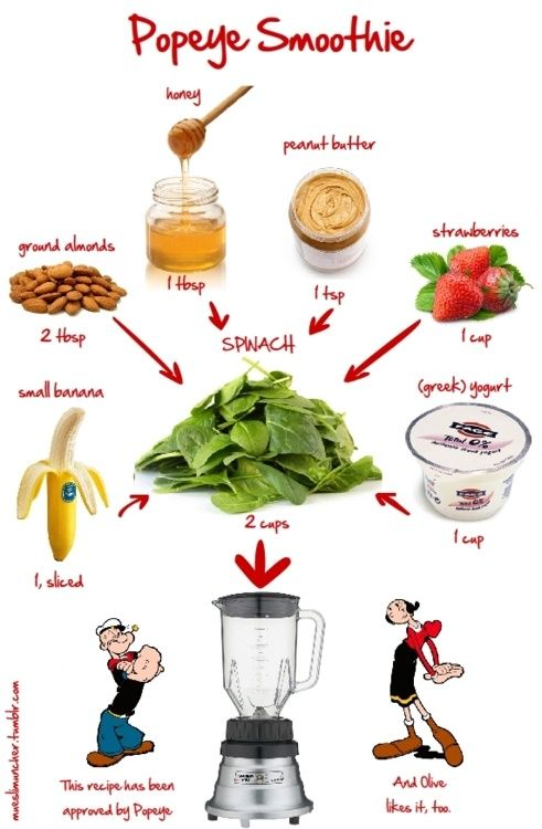 Smoothie clipart Healthy Recipes Smoothies Healthy Recipes