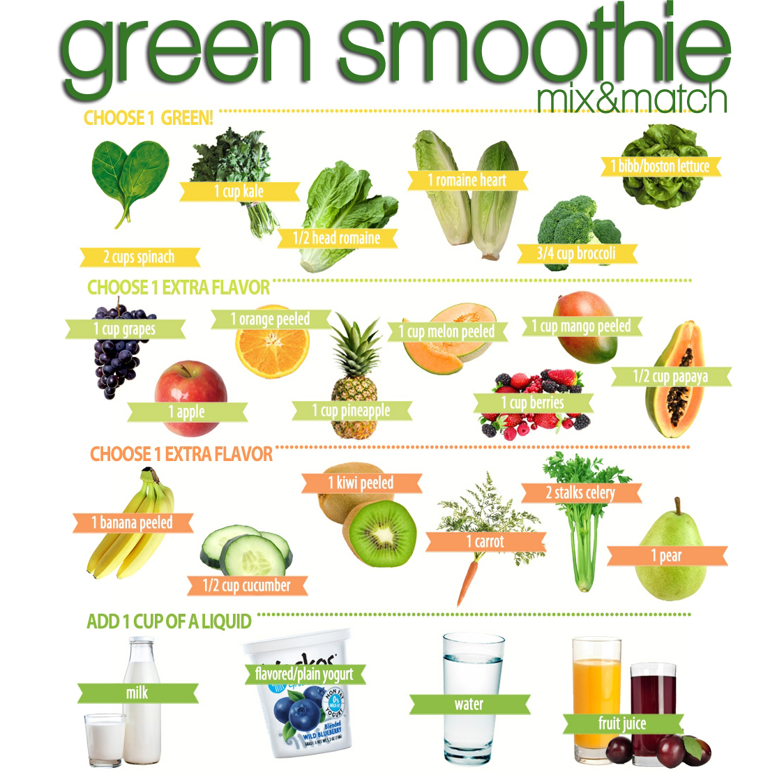 Smoothie clipart nutrition On The of Green smoothie