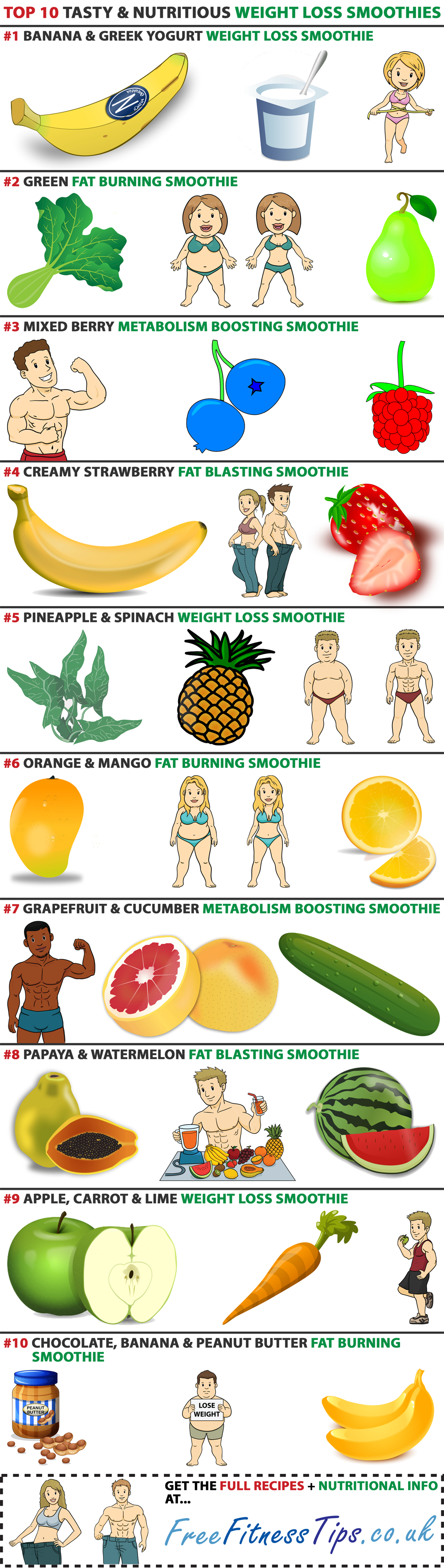 Smoothie clipart nutrition 10 Loss Nutritious Smoothies 10