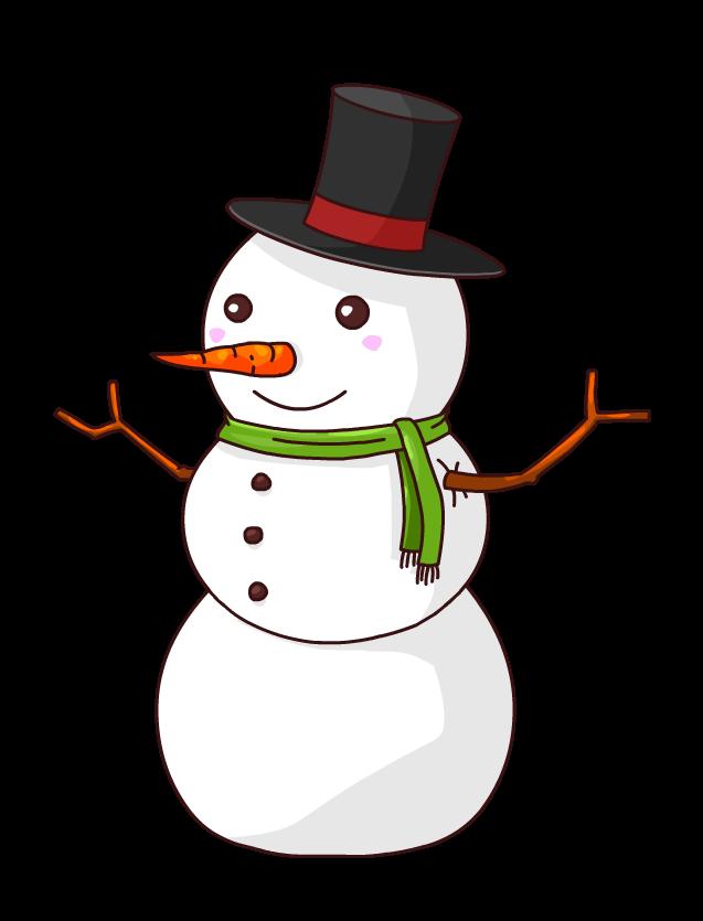 Snowman clipart animated By snowman clipart t snowman