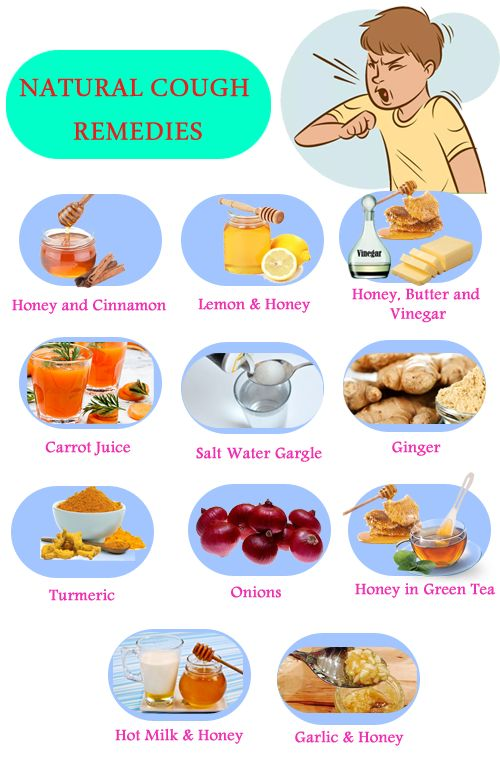 Medicine clipart cold cough On cough suppressant to Cure