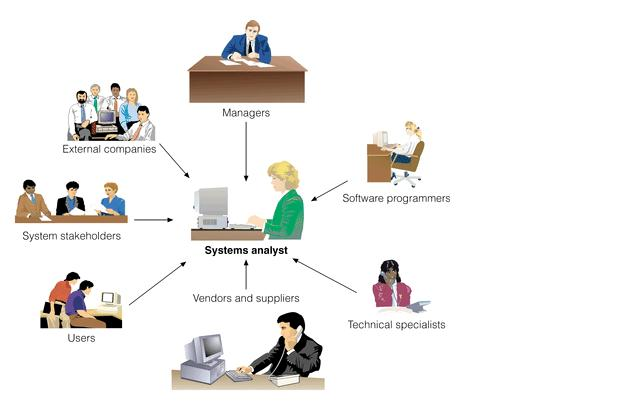 Software clipart analyst Free Analyst? Systems Download Art