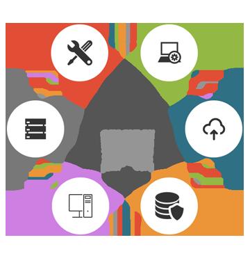 Software clipart client Services: Development Software – KITS