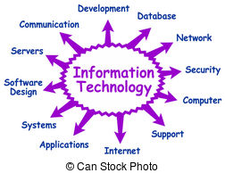 Software clipart information technology Illustration  and 231