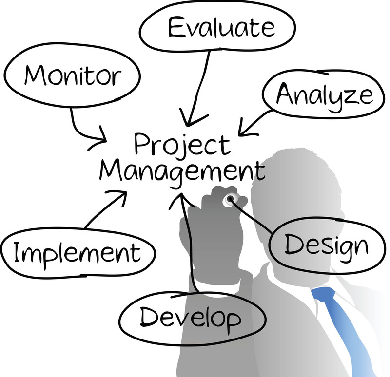 Software clipart project manager To software 7 project Archives