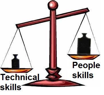 Software clipart technical skill Partners Stupid… neither we Plus