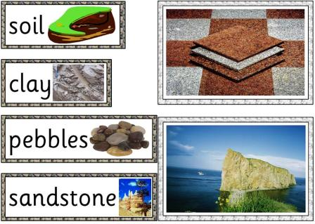 Soil clipart rock Display! resource Resources instant word