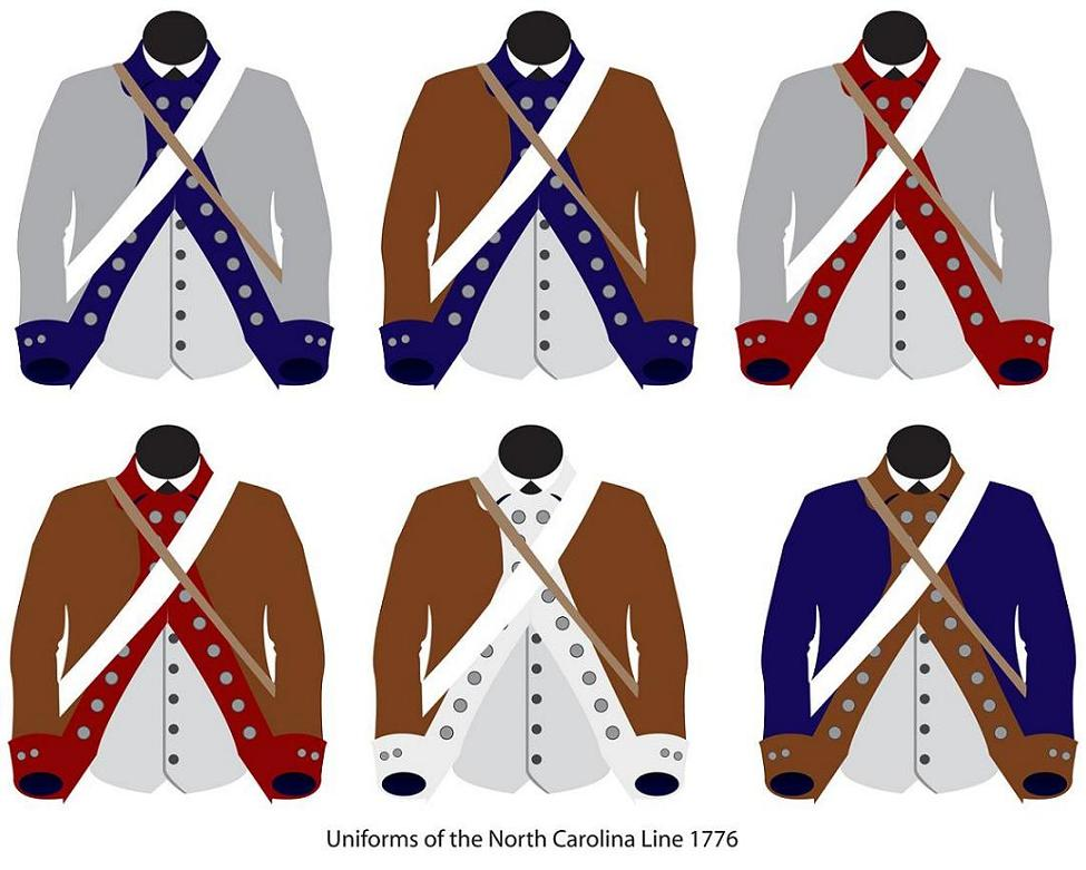 Soldiers clipart blue coat Line Near facings 1776 of
