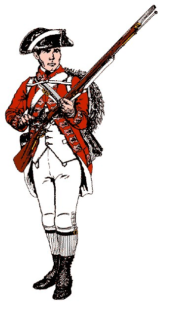 Soldiers clipart british soldier  Knapsack 33rd Foot