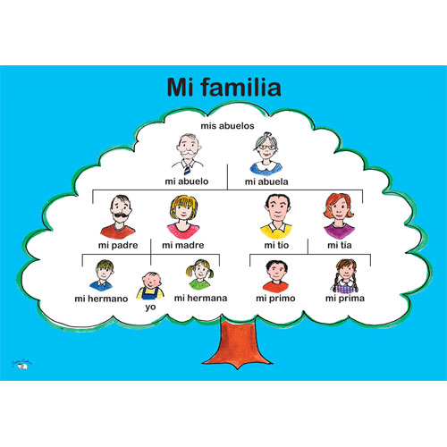 Spanish clipart cultural food Poster Little familia Poster /
