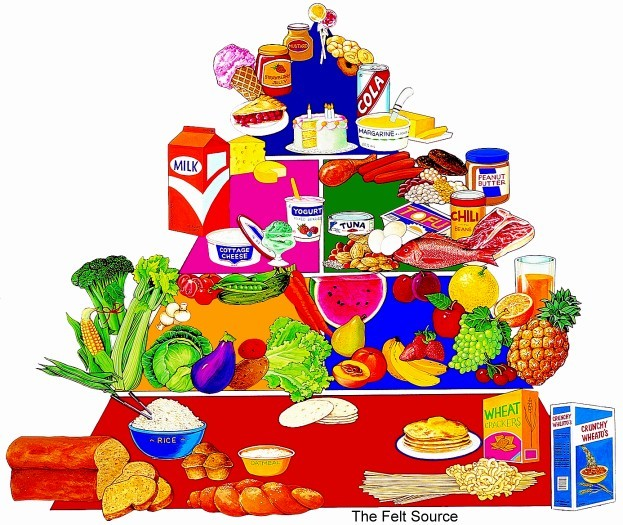 Spanish clipart spanish food Healthy Food Spanish Clipart Clipart
