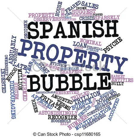 Spanish clipart spanish word Terms Abstract Spanish Spanish with