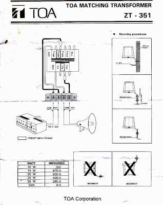Speakers clipart toa About furthermore Wiring Lessons Scales