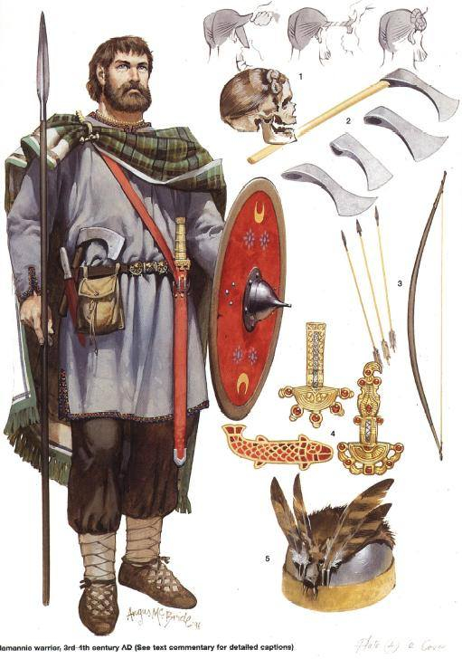 Spear clipart iron age Continental c and attire Iron