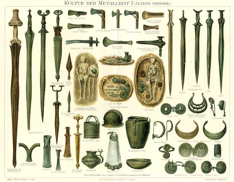 Spear clipart iron age The Hallstatt Johann burial Arts