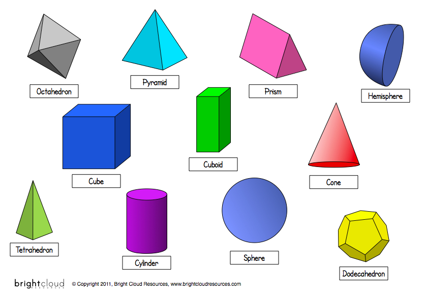 Sphere clipart cuboid shape Class March Small3DShapes1 Kristalyn's 18