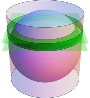 Sphere clipart cylinder  that equal area is