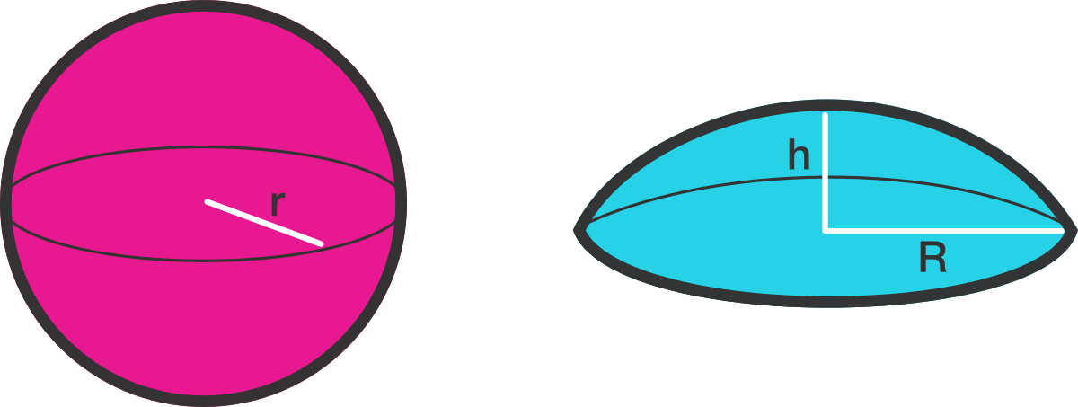 Sphere clipart different shape Like The sells Sphere shape