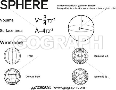 Sphere clipart math Black  surface easy Clipart