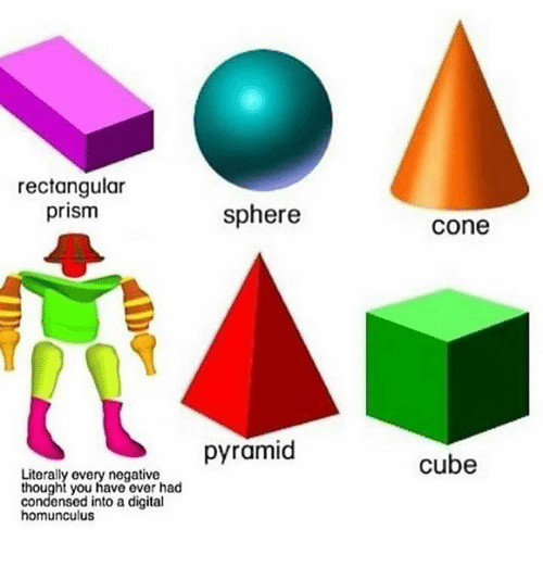 Sphere clipart rectangular prism Prisms Memes ✅ and About