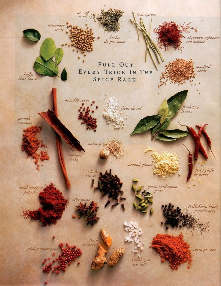 Herbs And Spices clipart spice rack Find Rack Pinterest about images