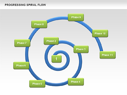Spiral clipart powerpoint For PowerPoint Chart Flow Spiral