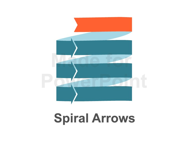 Spiral clipart powerpoint Spiral Arrows Animated Diagrams Spiral