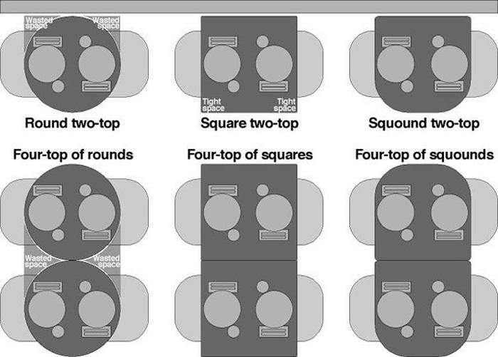 Squares clipart square table The + square shape capital