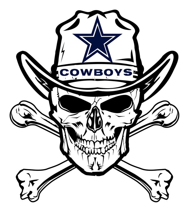 Cowboy clipart skull Clipart COWBOYS Free library Art