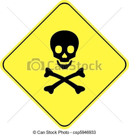 Ssckull clipart danger BONES of SKULL Vectors AND