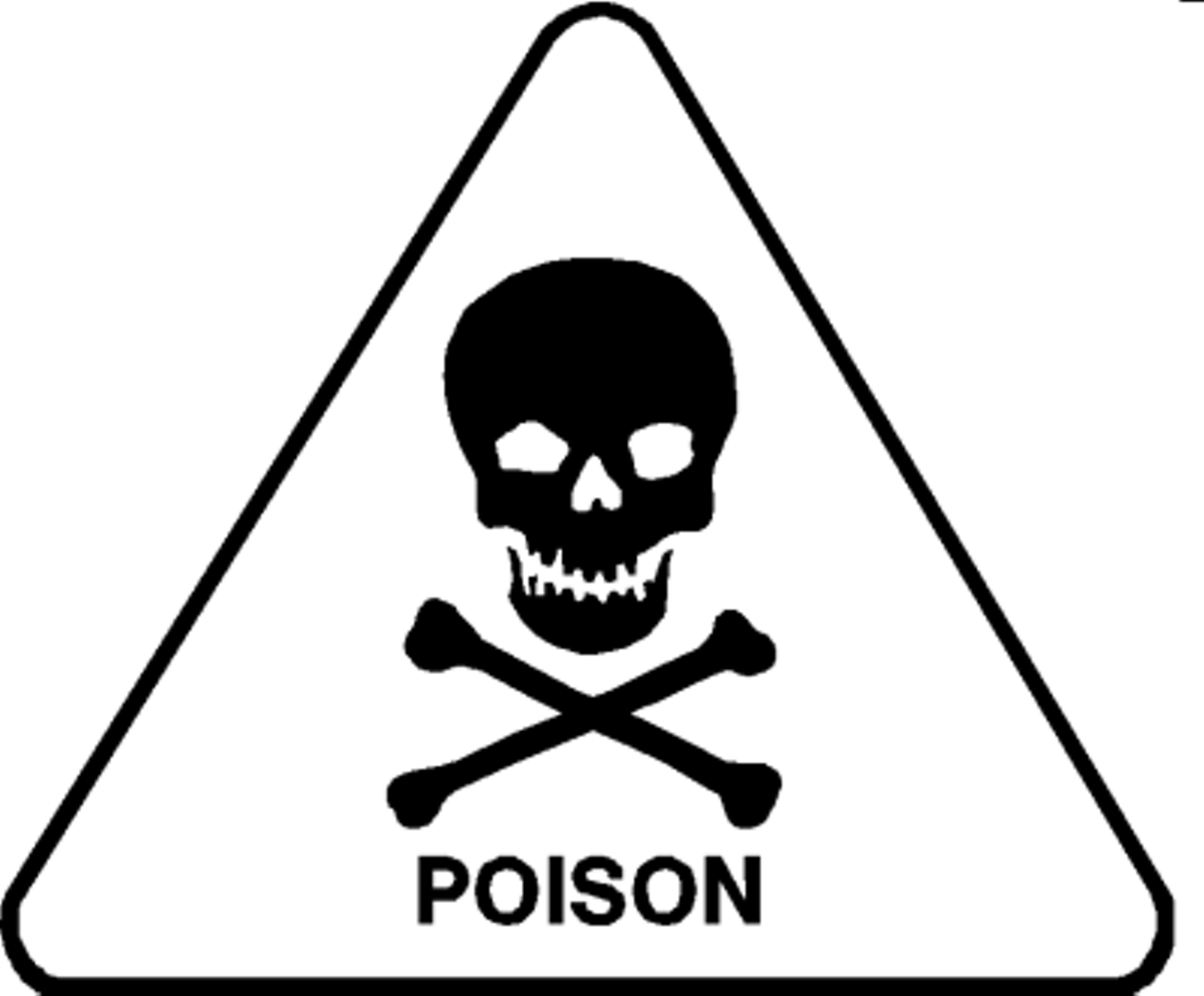 Ssckull clipart poison  Others Clip With Art