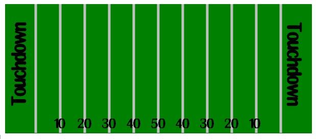 Feilds clipart yard Field Football goal clipartix art