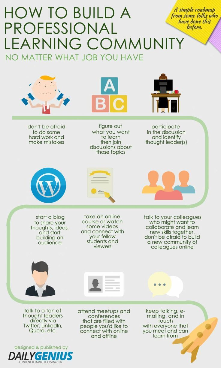 Staff clipart professional learning community Community Pinterest learning Learning Build