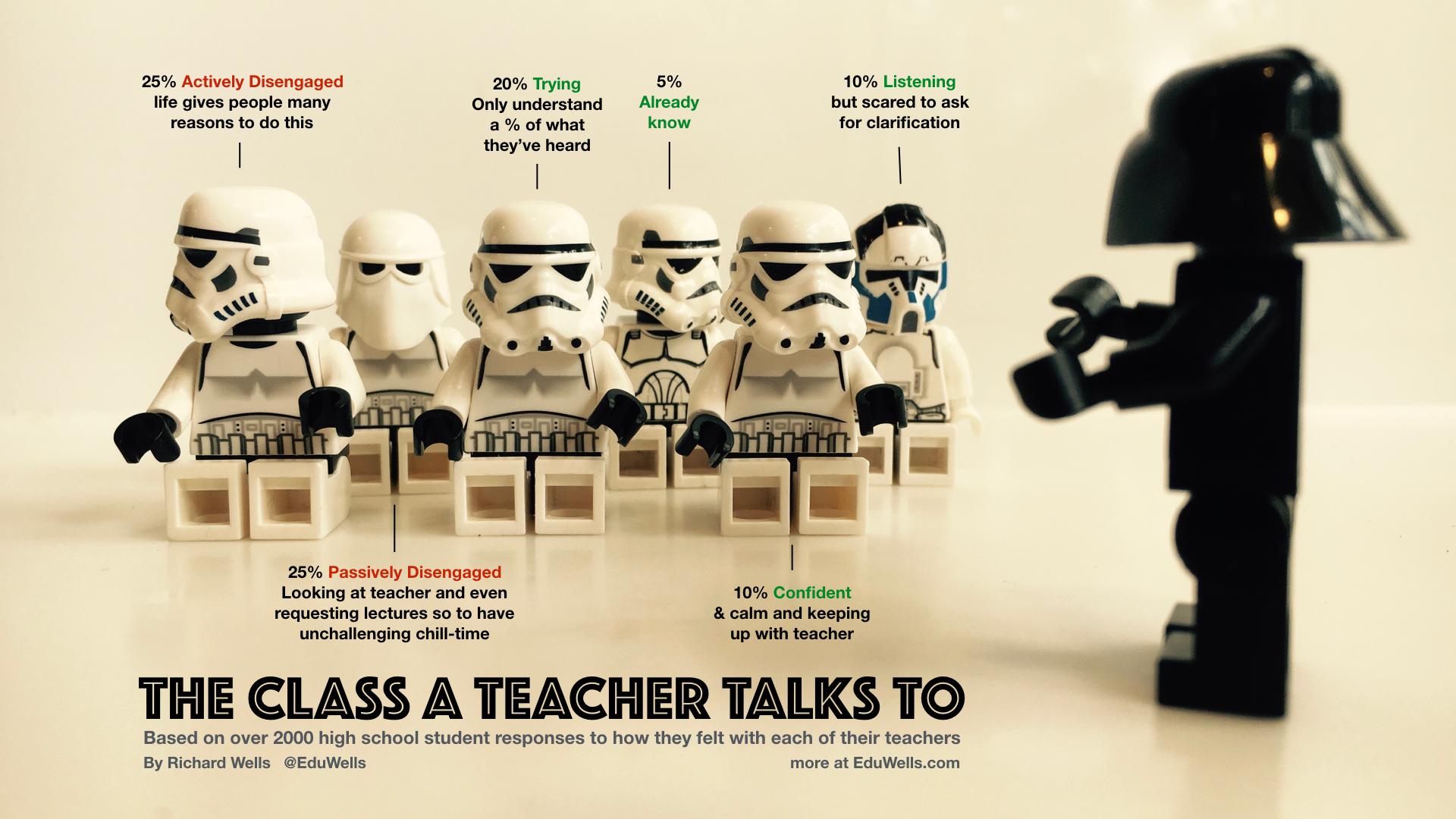 Star Wars clipart teacher EDUWELLS  POSTERS –