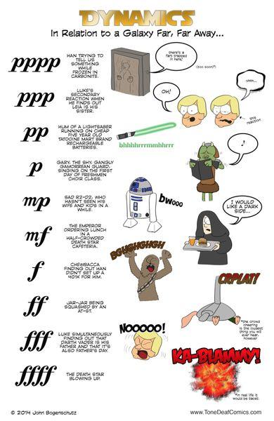 Star Wars clipart teacher 40 Star on Wars Pinterest