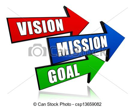 Statement clipart Vision Mission Statement Clipart cliparts