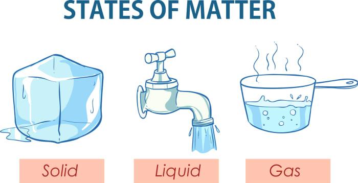 Steam clipart water steam MEL steam? is steam? Chemistry