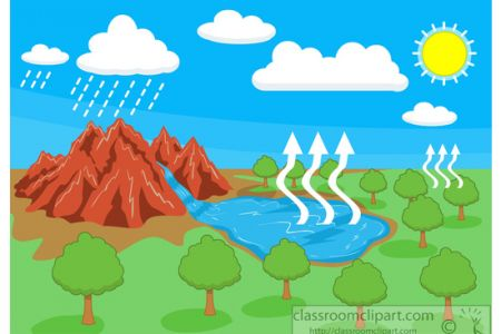 Steam clipart water vapor Classroom : 37614833 condensed And